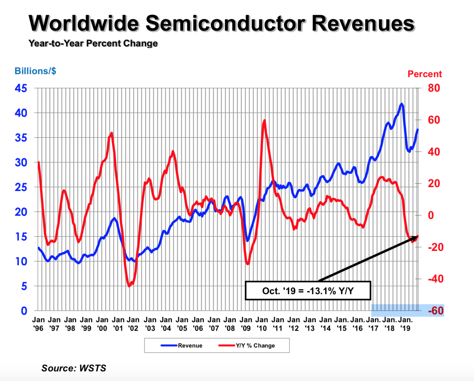 Home - Semiconductor Digest
